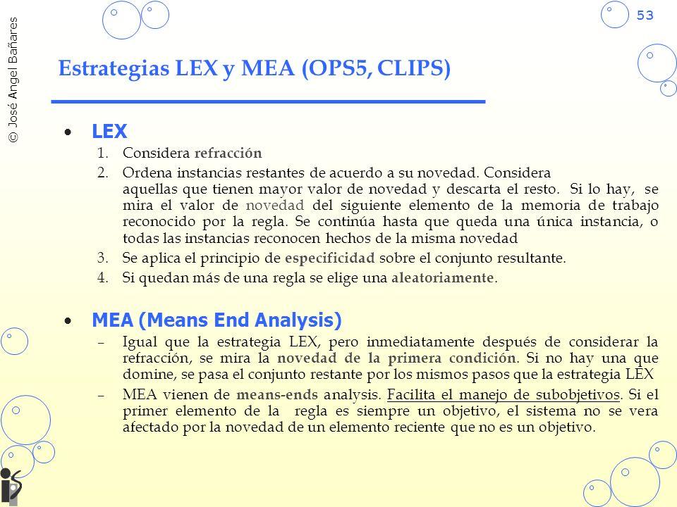 53 © José Angel Bañares Estrategias LEX y MEA (OPS5, CLIPS) LEX 1.Considera refracción 2.Ordena instancias restantes de acuerdo a su novedad.