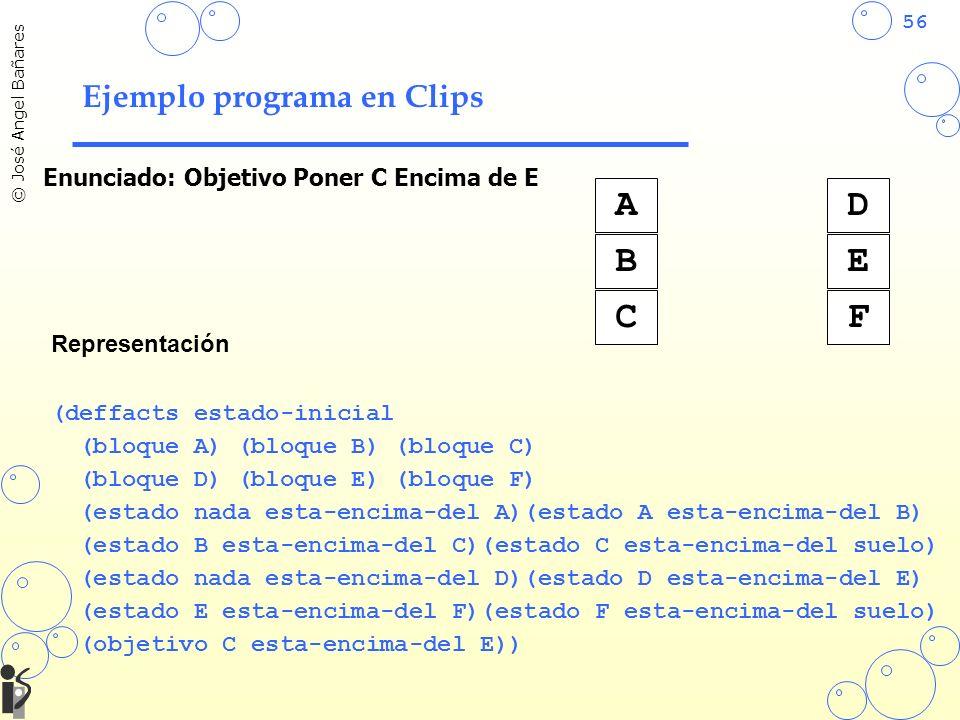 56 © José Angel Bañares Ejemplo programa en Clips Enunciado: Objetivo Poner C Encima de E A B C D E F Representación (deffacts estado-inicial (bloque A) (bloque B) (bloque C) (bloque D) (bloque E) (bloque F) (estado nada esta-encima-del A)(estado A esta-encima-del B) (estado B esta-encima-del C)(estado C esta-encima-del suelo) (estado nada esta-encima-del D)(estado D esta-encima-del E) (estado E esta-encima-del F)(estado F esta-encima-del suelo) (objetivo C esta-encima-del E))