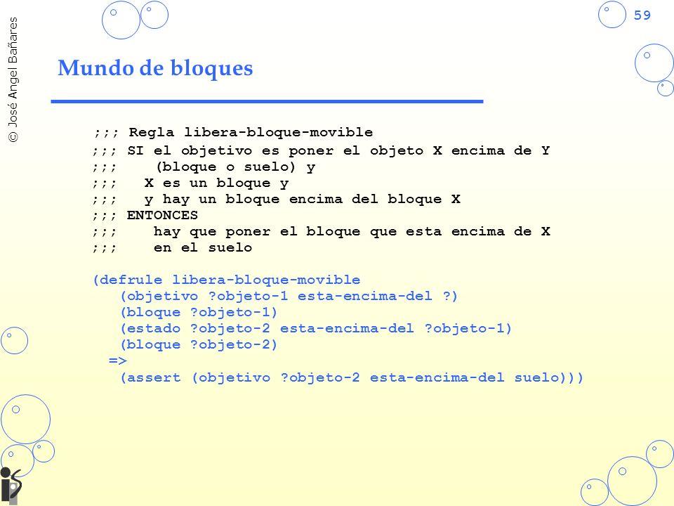 59 © José Angel Bañares Mundo de bloques ;;; Regla libera-bloque-movible ;;; SI el objetivo es poner el objeto X encima de Y ;;; (bloque o suelo) y ;;