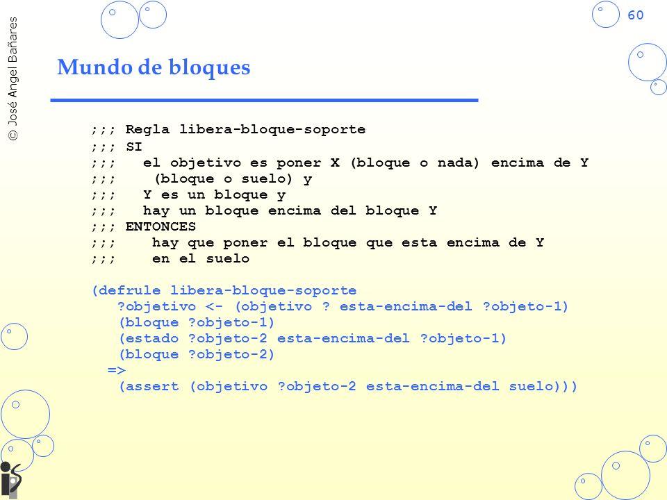 60 © José Angel Bañares Mundo de bloques ;;; Regla libera-bloque-soporte ;;; SI ;;; el objetivo es poner X (bloque o nada) encima de Y ;;; (bloque o s