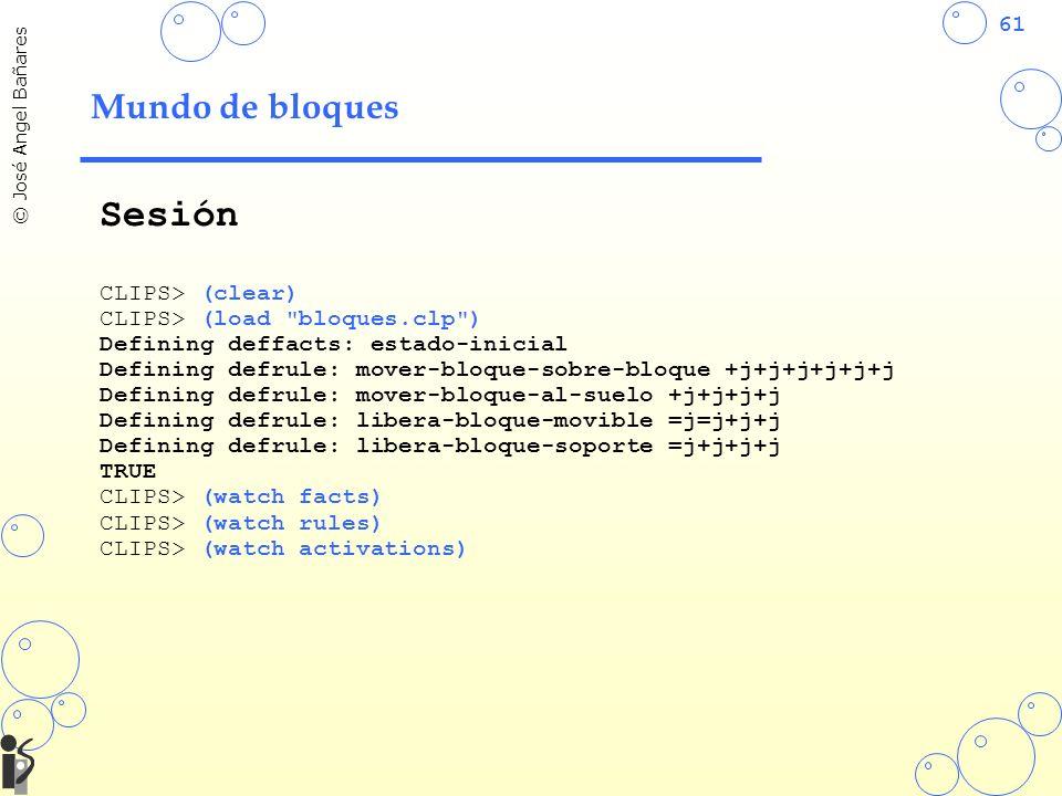 61 © José Angel Bañares Mundo de bloques Sesión CLIPS> (clear) CLIPS> (load bloques.clp ) Defining deffacts: estado-inicial Defining defrule: mover-bloque-sobre-bloque +j+j+j+j+j+j Defining defrule: mover-bloque-al-suelo +j+j+j+j Defining defrule: libera-bloque-movible =j=j+j+j Defining defrule: libera-bloque-soporte =j+j+j+j TRUE CLIPS> (watch facts) CLIPS> (watch rules) CLIPS> (watch activations)