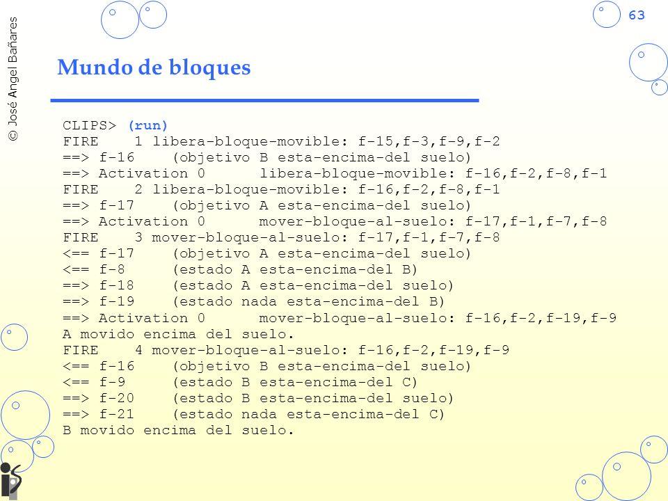 63 © José Angel Bañares Mundo de bloques CLIPS> (run) FIRE 1 libera-bloque-movible: f-15,f-3,f-9,f-2 ==> f-16 (objetivo B esta-encima-del suelo) ==> Activation 0 libera-bloque-movible: f-16,f-2,f-8,f-1 FIRE 2 libera-bloque-movible: f-16,f-2,f-8,f-1 ==> f-17 (objetivo A esta-encima-del suelo) ==> Activation 0 mover-bloque-al-suelo: f-17,f-1,f-7,f-8 FIRE 3 mover-bloque-al-suelo: f-17,f-1,f-7,f-8 <== f-17 (objetivo A esta-encima-del suelo) <== f-8 (estado A esta-encima-del B) ==> f-18 (estado A esta-encima-del suelo) ==> f-19 (estado nada esta-encima-del B) ==> Activation 0 mover-bloque-al-suelo: f-16,f-2,f-19,f-9 A movido encima del suelo.