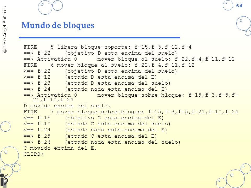 64 © José Angel Bañares Mundo de bloques FIRE 5 libera-bloque-soporte: f-15,f-5,f-12,f-4 ==> f-22 (objetivo D esta-encima-del suelo) ==> Activation 0 mover-bloque-al-suelo: f-22,f-4,f-11,f-12 FIRE 6 mover-bloque-al-suelo: f-22,f-4,f-11,f-12 <== f-22 (objetivo D esta-encima-del suelo) <== f-12 (estado D esta-encima-del E) ==> f-23 (estado D esta-encima-del suelo) ==> f-24 (estado nada esta-encima-del E) ==> Activation 0 mover-bloque-sobre-bloque: f-15,f-3,f-5,f- 21,f-10,f-24 D movido encima del suelo.