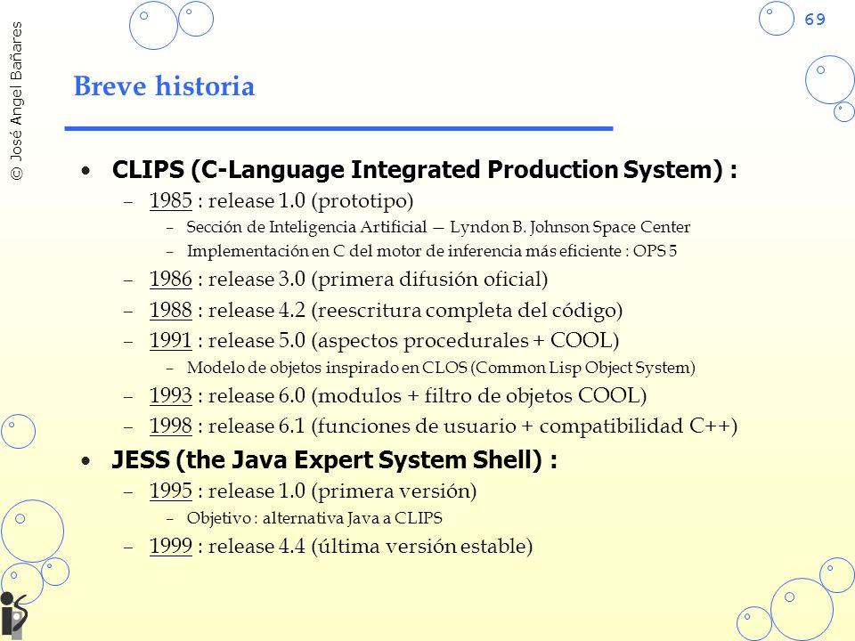 69 © José Angel Bañares Breve historia CLIPS (C-Language Integrated Production System) : –1985 : release 1.0 (prototipo) –Sección de Inteligencia Artificial Lyndon B.