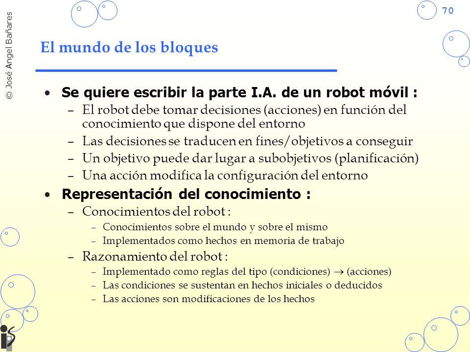 70 © José Angel Bañares El mundo de los bloques Se quiere escribir la parte I.A. de un robot móvil : –El robot debe tomar decisiones (acciones) en fun