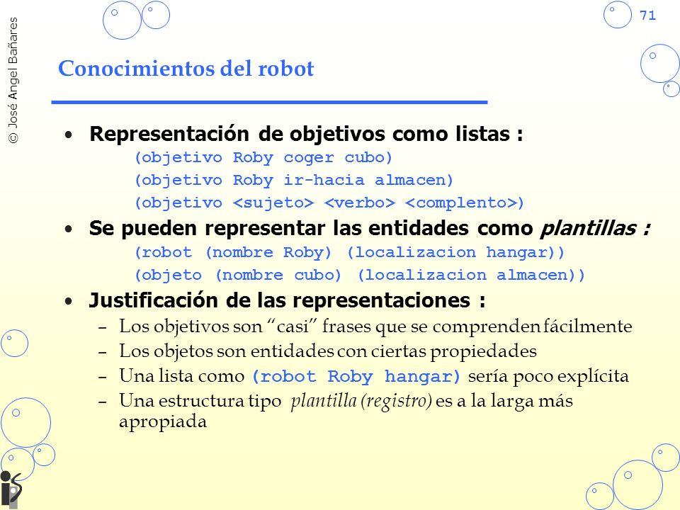 71 © José Angel Bañares Conocimientos del robot Representación de objetivos como listas : (objetivo Roby coger cubo) (objetivo Roby ir-hacia almacen) (objetivo ) Se pueden representar las entidades como plantillas : (robot (nombre Roby) (localizacion hangar)) (objeto (nombre cubo) (localizacion almacen)) Justificación de las representaciones : –Los objetivos son casi frases que se comprenden fácilmente –Los objetos son entidades con ciertas propiedades –Una lista como (robot Roby hangar) sería poco explícita –Una estructura tipo plantilla (registro) es a la larga más apropiada