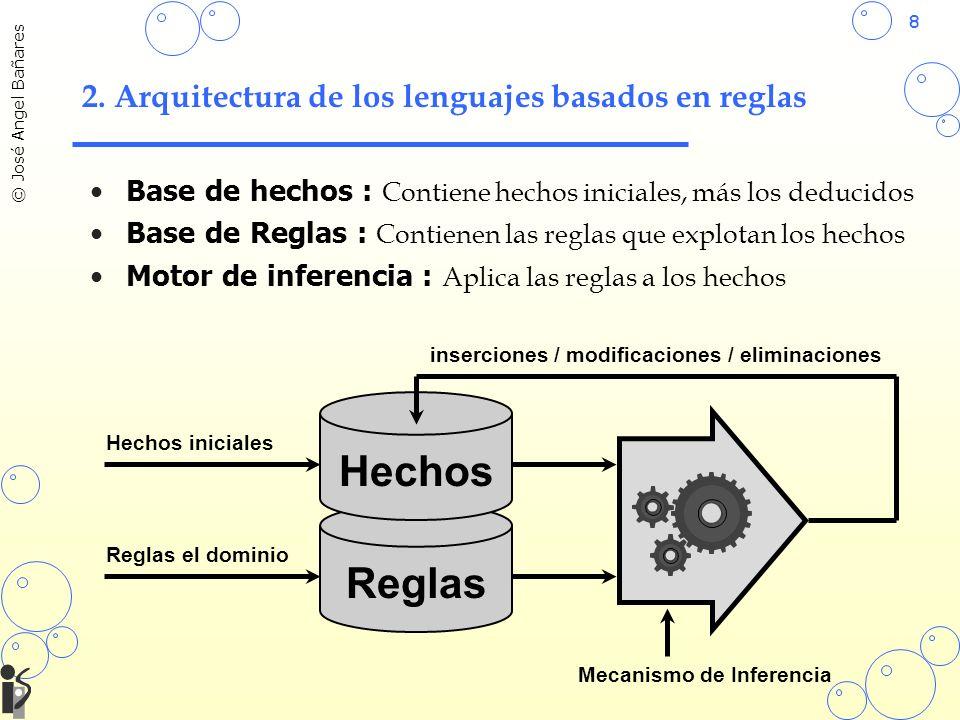8 © José Angel Bañares 2. Arquitectura de los lenguajes basados en reglas Base de hechos : Contiene hechos iniciales, más los deducidos Base de Reglas