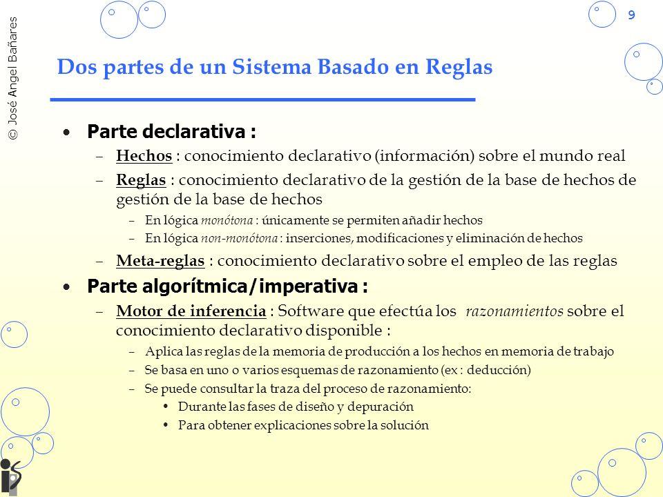 9 © José Angel Bañares Dos partes de un Sistema Basado en Reglas Parte declarativa : – Hechos : conocimiento declarativo (información) sobre el mundo