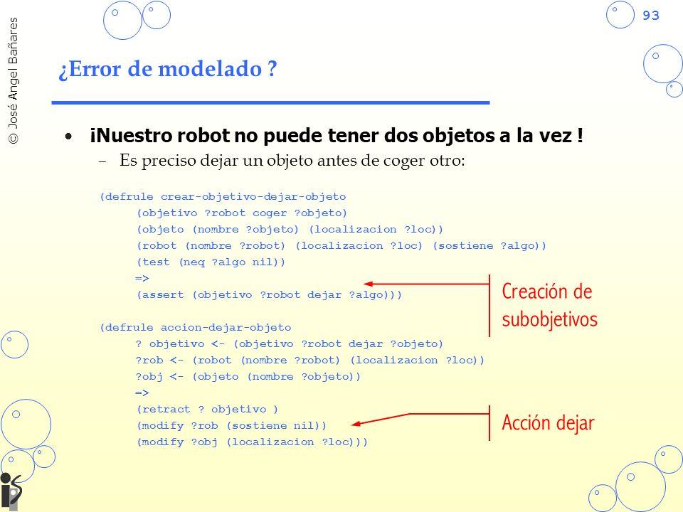 93 © José Angel Bañares ¿Error de modelado ? ¡Nuestro robot no puede tener dos objetos a la vez ! –Es preciso dejar un objeto antes de coger otro: (de