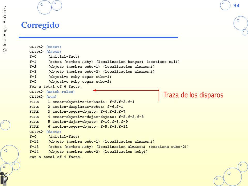 94 © José Angel Bañares Corregido CLIPS> (reset) CLIPS> (facts) f-0 (initial-fact) f-1 (robot (nombre Roby) (localizacion hangar) (sostiene nil)) f-2 (objeto (nombre cubo-1) (localizacion almacen)) f-3 (objeto (nombre cubo-2) (localizacion almacen)) f-4 (objetivo Roby coger cubo-1) f-5 (objetivo Roby coger cubo-2) For a total of 6 facts.