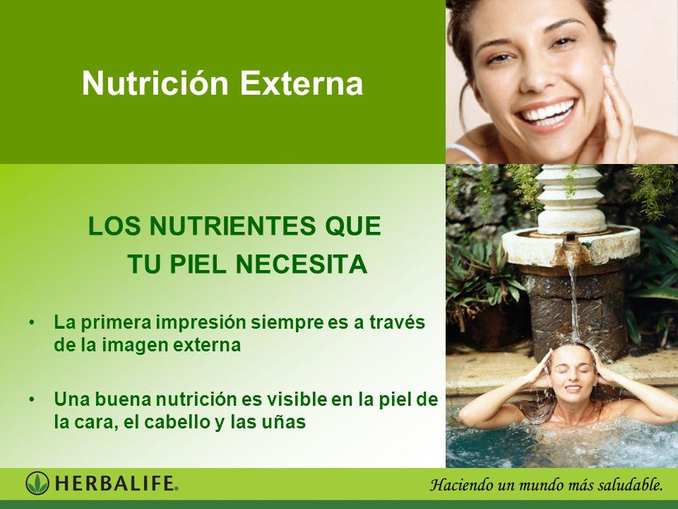 Nutrición Externa LOS NUTRIENTES QUE TU PIEL NECESITA La primera impresión siempre es a través de la imagen externa Una buena nutrición es visible en