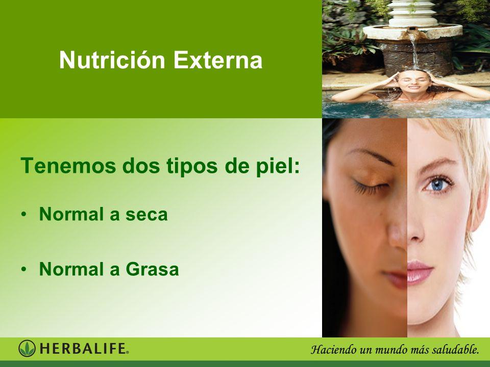 Nutrición Externa Objetivo de los productos: Proteger Cuidar Suavizar Mejorar