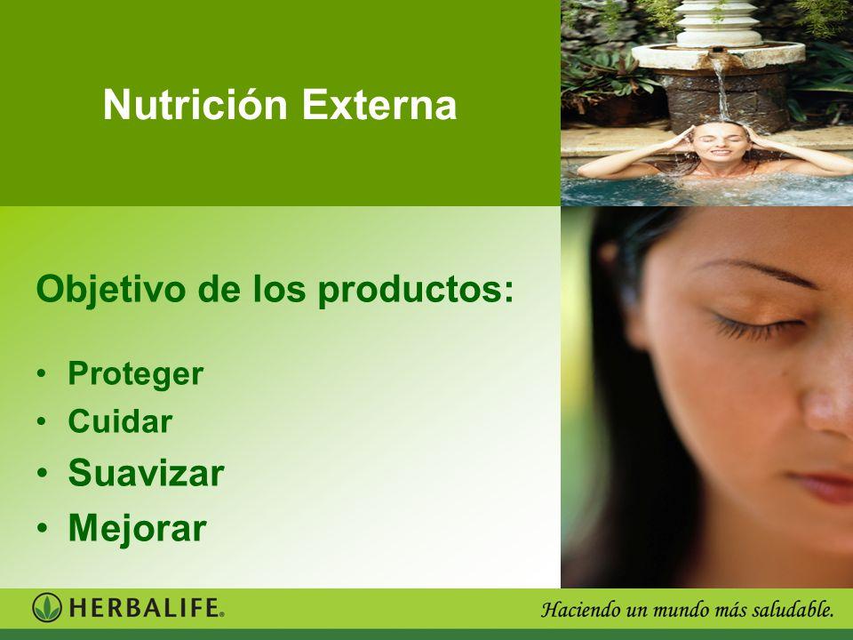 Nutrición Externa Gamas de Productos NouriFusion ® Radiant C ® Skin Activator ® Herbal Aloe ® Anticelulíticos Fragancias