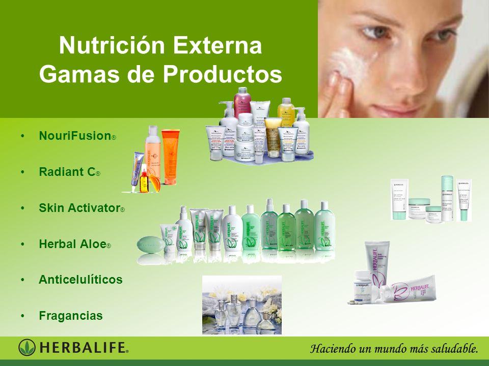 NouriFusion ® Mascarilla Purificante Absorbe las impurezas Deja tu piel limpia y brillante Limpia y elimina el exceso de grasa