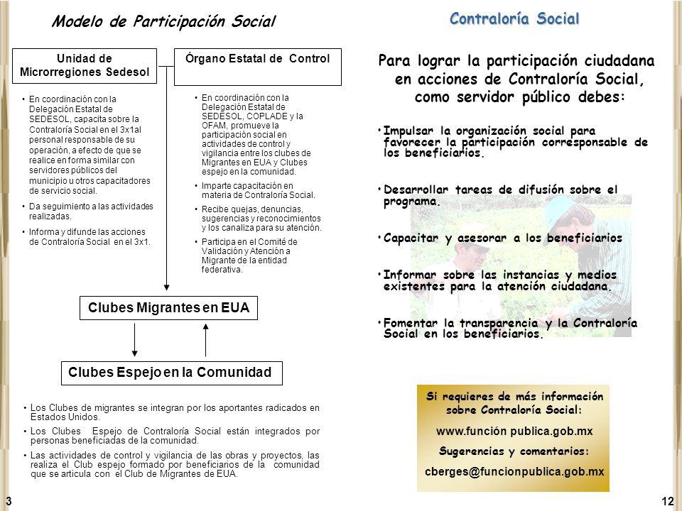 Para lograr la participación ciudadana en acciones de Contraloría Social, como servidor público debes: Impulsar la organización social para favorecer
