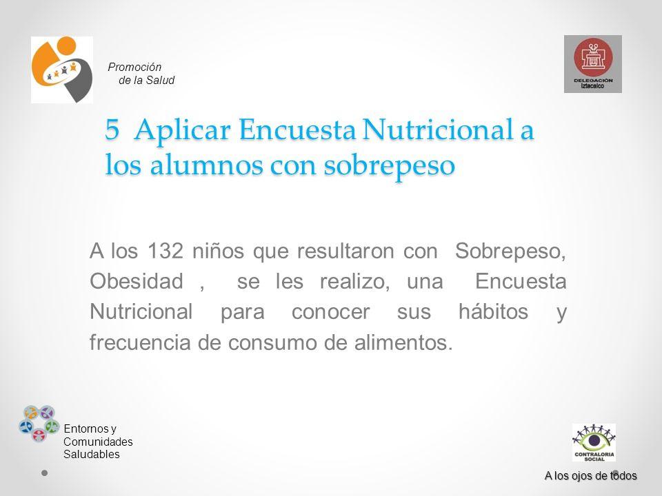 Promoción de la Salud Entornos y Comunidades Saludables A los ojos de todos 5 Aplicar Encuesta Nutricional a los alumnos con sobrepeso A los 132 niños