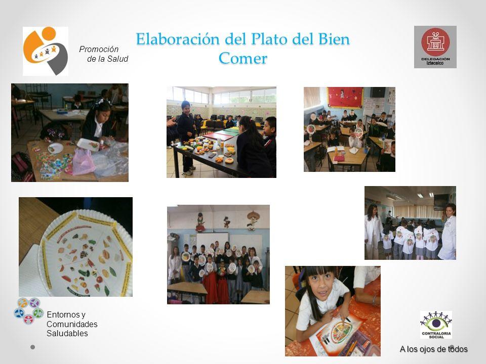 Promoción de la Salud Entornos y Comunidades Saludables A los ojos de todos Elaboración del Plato del Bien Comer