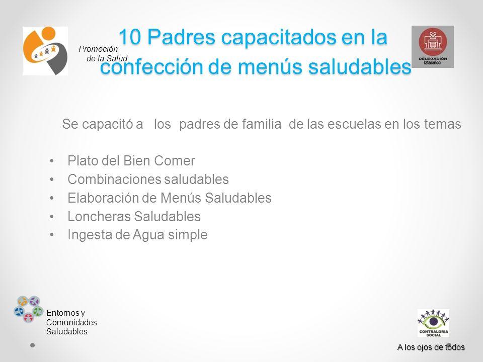 Promoción de la Salud Entornos y Comunidades Saludables A los ojos de todos 10 Padres capacitados en la confección de menús saludables Se capacitó a l