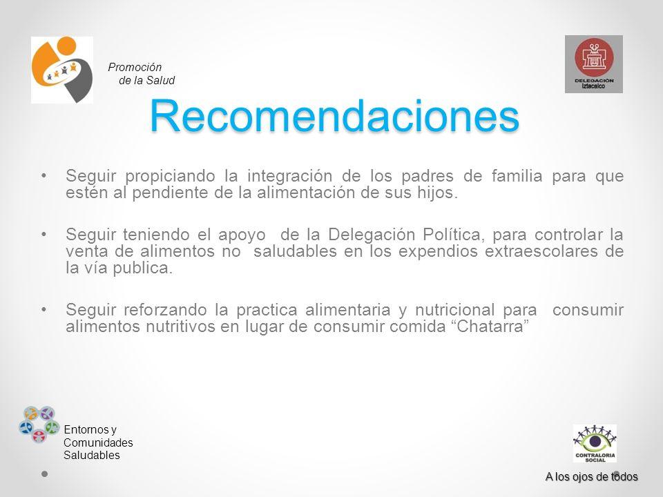 Promoción de la Salud Entornos y Comunidades Saludables A los ojos de todos Recomendaciones Seguir propiciando la integración de los padres de familia para que estén al pendiente de la alimentación de sus hijos.