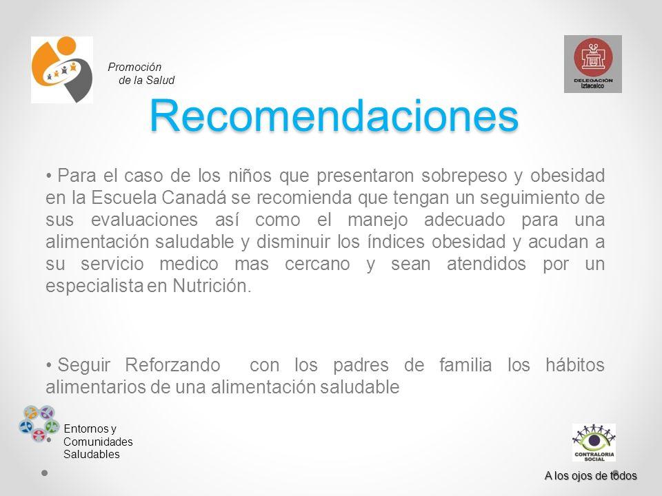 Promoción de la Salud Entornos y Comunidades Saludables A los ojos de todos Para el caso de los niños que presentaron sobrepeso y obesidad en la Escue