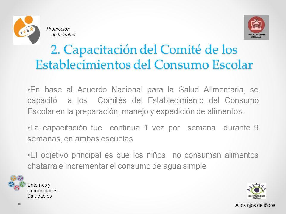 Promoción de la Salud Entornos y Comunidades Saludables A los ojos de todos 2. Capacitación del Comité de los Establecimientos del Consumo Escolar En