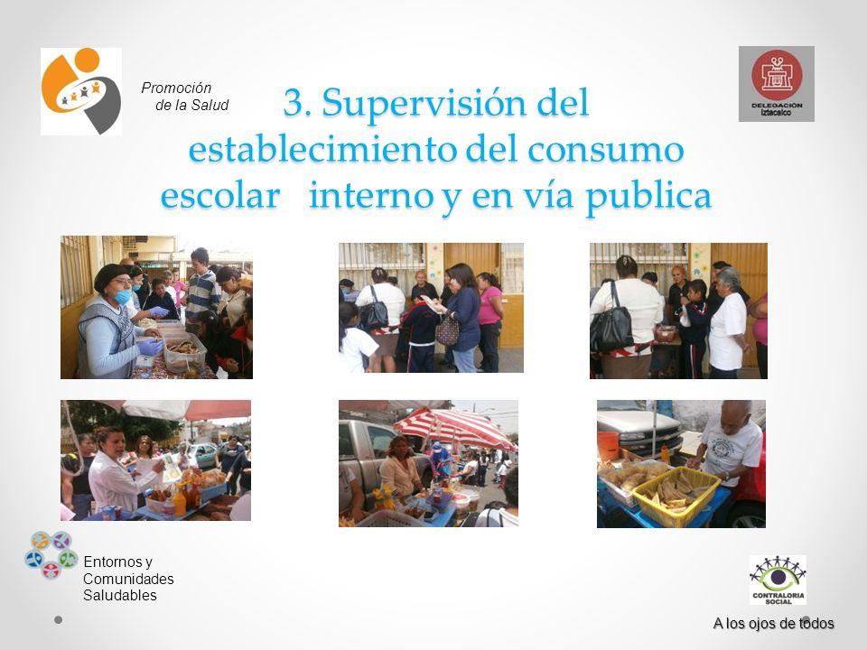 Promoción de la Salud Entornos y Comunidades Saludables A los ojos de todos 3. Supervisión del establecimiento del consumo escolar interno y en vía pu