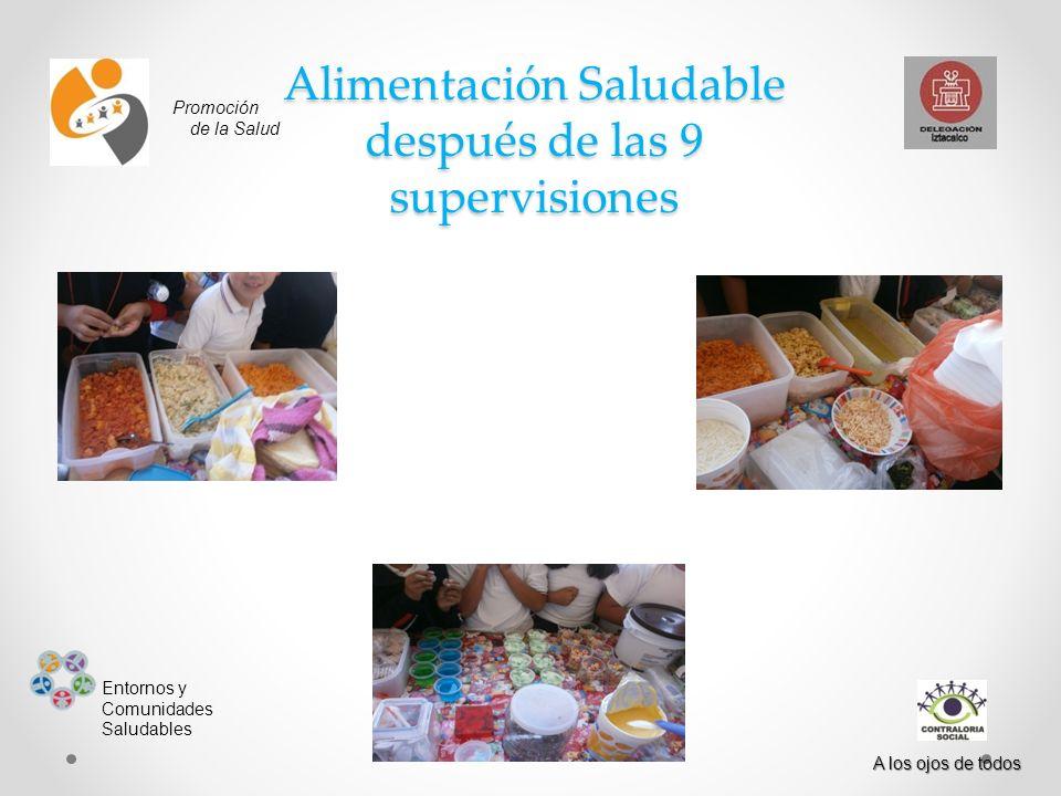 Promoción de la Salud Entornos y Comunidades Saludables A los ojos de todos Alimentación Saludable después de las 9 supervisiones