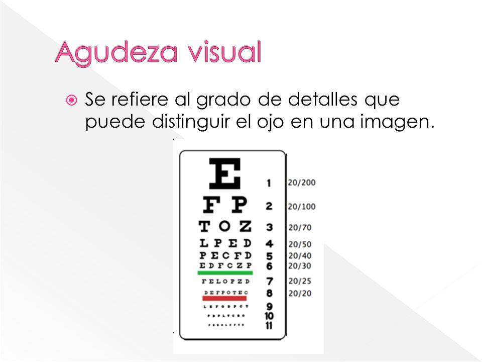 Se refiere al grado de detalles que puede distinguir el ojo en una imagen.