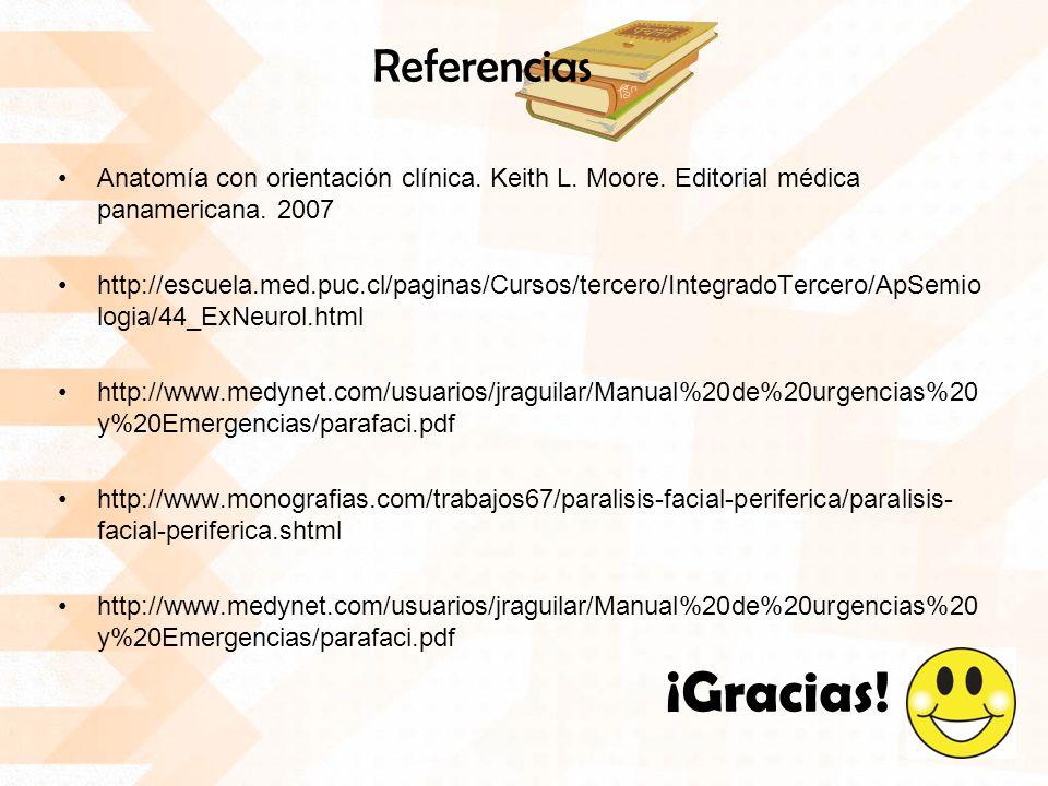 Referencias Anatomía con orientación clínica. Keith L. Moore. Editorial médica panamericana. 2007 http://escuela.med.puc.cl/paginas/Cursos/tercero/Int