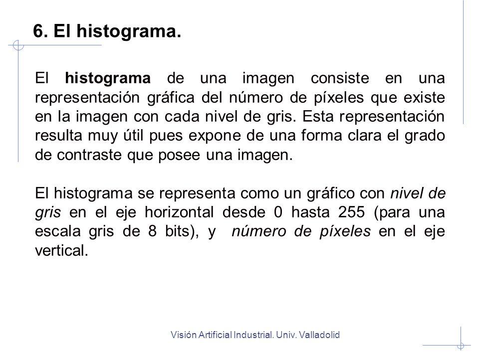 Visión Artificial Industrial. Univ. Valladolid El histograma de una imagen consiste en una representación gráfica del número de píxeles que existe en