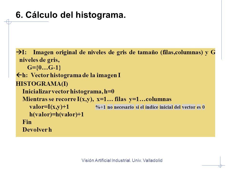 Visión Artificial Industrial. Univ. Valladolid 6. Cálculo del histograma. I: Imagen original de niveles de gris de tamaño (filas,columnas) y G niveles