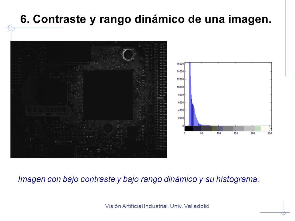 Visión Artificial Industrial. Univ. Valladolid Imagen con bajo contraste y bajo rango dinámico y su histograma. 6. Contraste y rango dinámico de una i