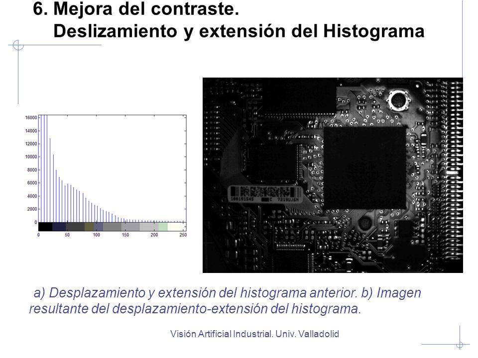 Visión Artificial Industrial. Univ. Valladolid 6. Mejora del contraste. Deslizamiento y extensión del Histograma a) Desplazamiento y extensión del his