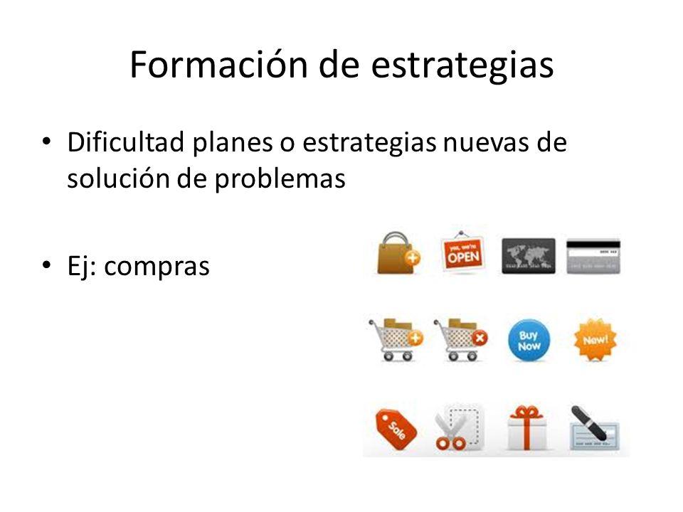 Formación de estrategias Dificultad planes o estrategias nuevas de solución de problemas Ej: compras