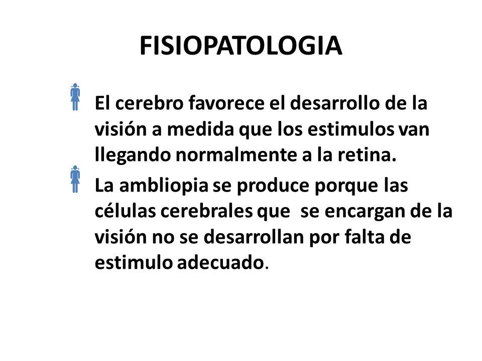 Ambliopia La Ambliopía es la disminución de la agudeza visual, sin lesión orgánica ó con una lesión cuya severidad no es proporcional a la intensidad