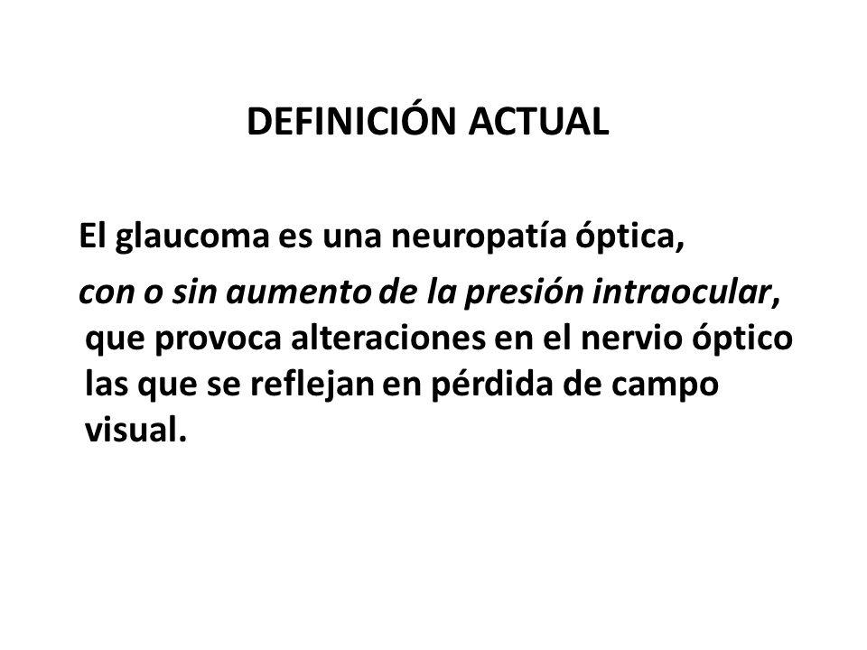Glaucoma VERDE MAR. LA PALABRA VIENE DEL GRIEGO GLAUKUS QUE SIGNIFICA : VERDE MAR. Definición Antigua: Glaucoma es el aumento de la presión intraocula