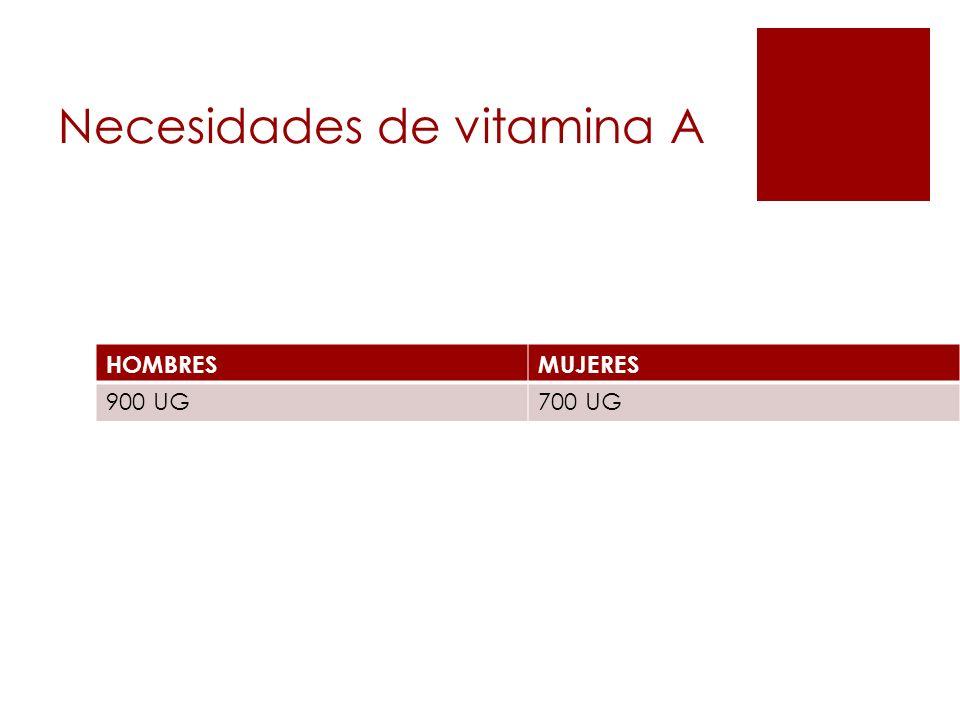 Necesidades de vitamina A HOMBRESMUJERES 900 UG700 UG