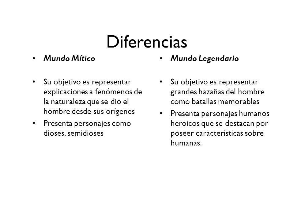 Diferencias Mundo Mítico Su objetivo es representar explicaciones a fenómenos de la naturaleza que se dio el hombre desde sus orígenes Presenta person