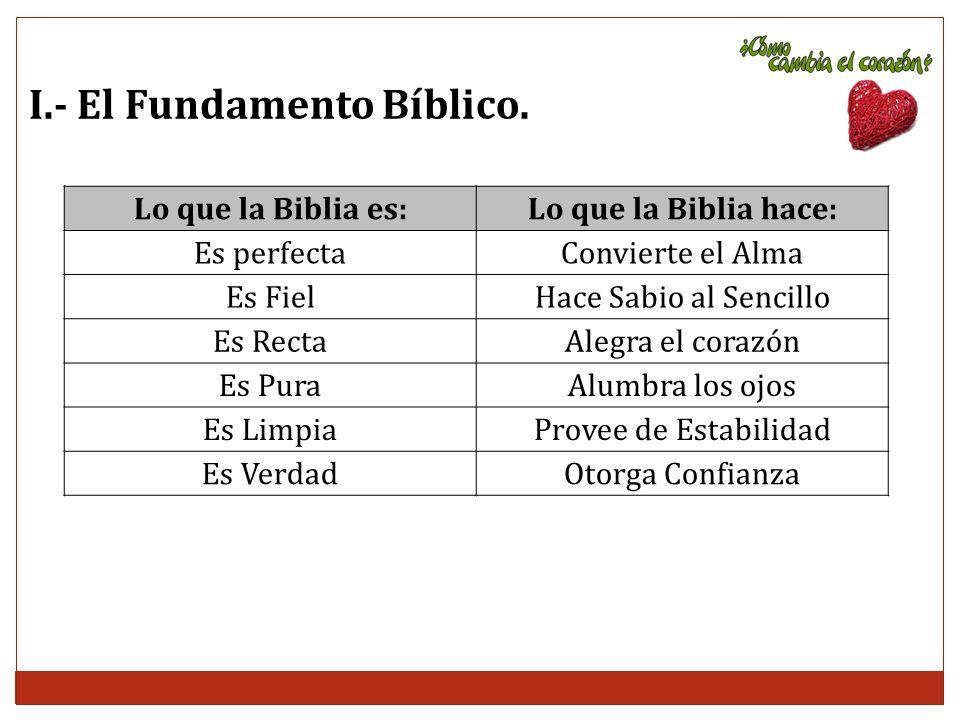I.- El Fundamento Bíblico. Lo que la Biblia es:Lo que la Biblia hace: Es perfectaConvierte el Alma Es FielHace Sabio al Sencillo Es RectaAlegra el cor