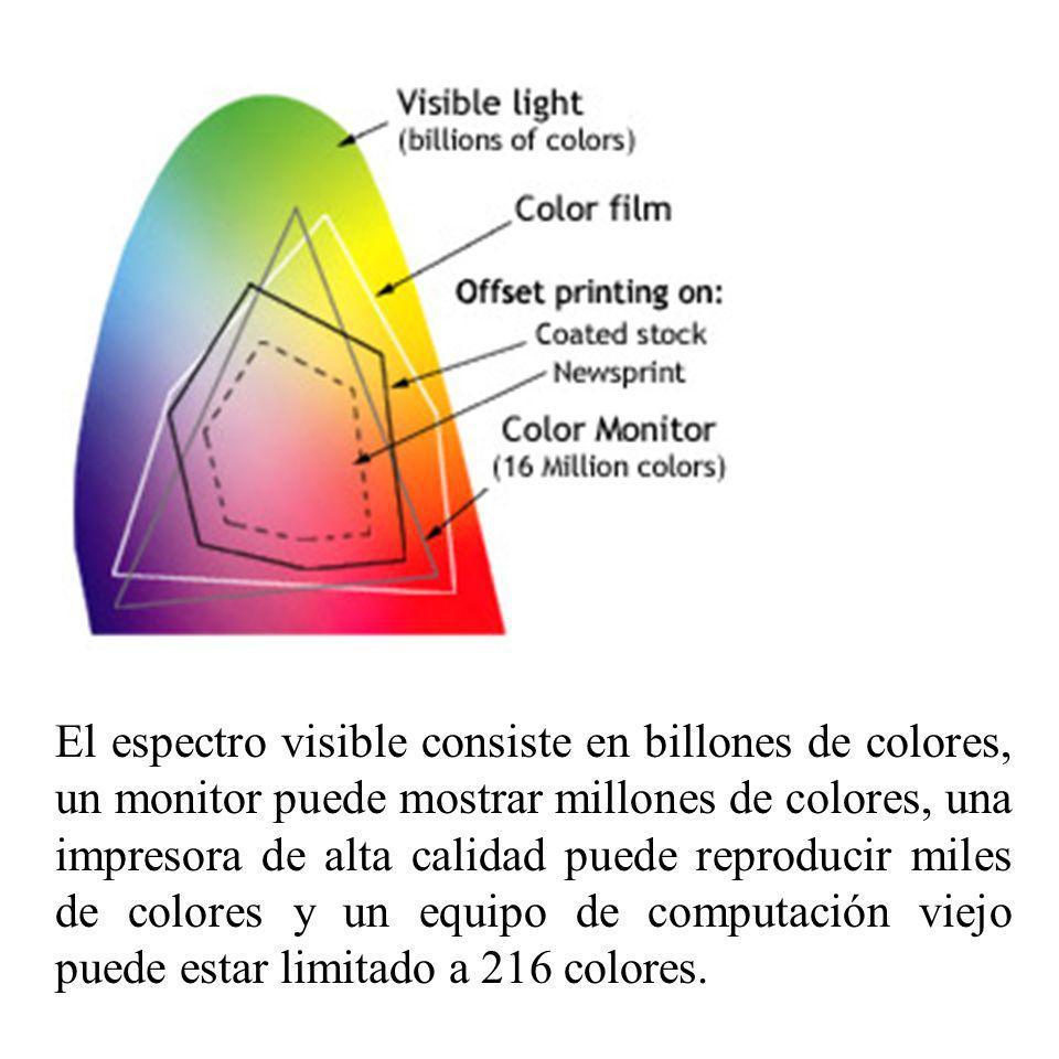 El espectro visible consiste en billones de colores, un monitor puede mostrar millones de colores, una impresora de alta calidad puede reproducir mile