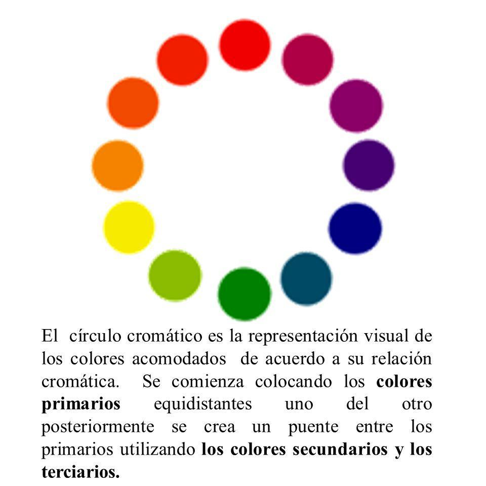 El círculo cromático es la representación visual de los colores acomodados de acuerdo a su relación cromática. Se comienza colocando los colores prima