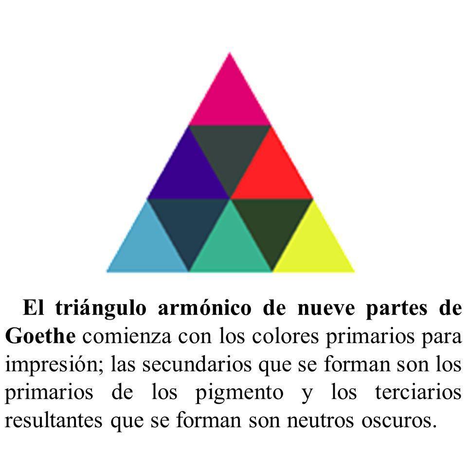 El triángulo armónico de nueve partes de Goethe comienza con los colores primarios para impresión; las secundarios que se forman son los primarios de