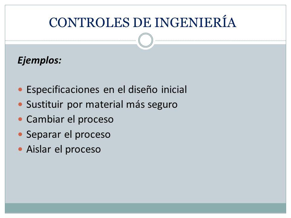 CONTROLES DE INGENIERÍA Si… El ambiente de trabajo puede ser modificado físicamente para prevenir la exposición del empleado a un peligro potencial En