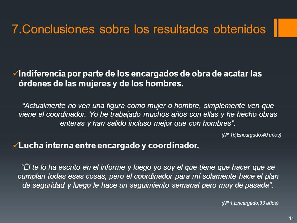 7.Conclusiones sobre los resultados obtenidos Indiferencia por parte de los encargados de obra de acatar las órdenes de las mujeres y de los hombres.