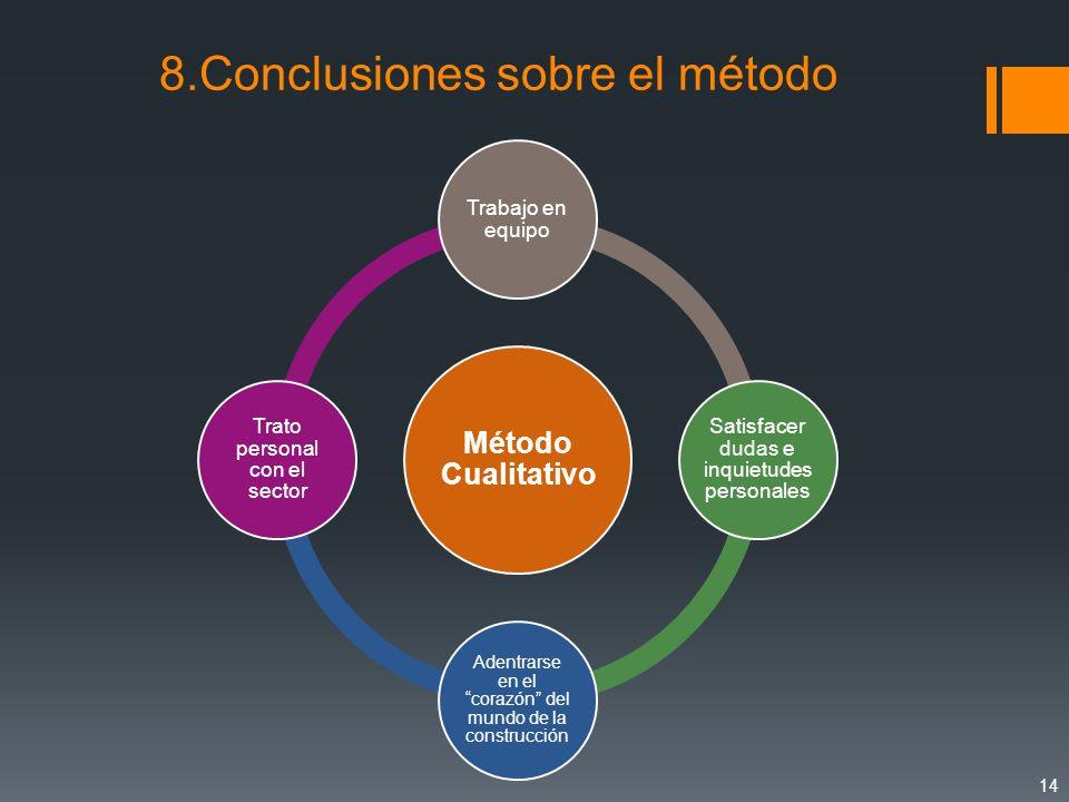 8.Conclusiones sobre el método Método Cualitativo Trabajo en equipo Satisfacer dudas e inquietudes personales Adentrarse en el corazón del mundo de la