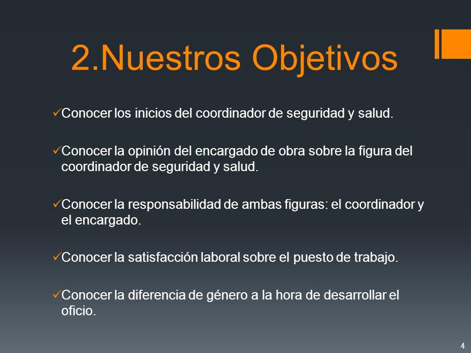 2.Nuestros Objetivos Conocer los inicios del coordinador de seguridad y salud. Conocer la opinión del encargado de obra sobre la figura del coordinado