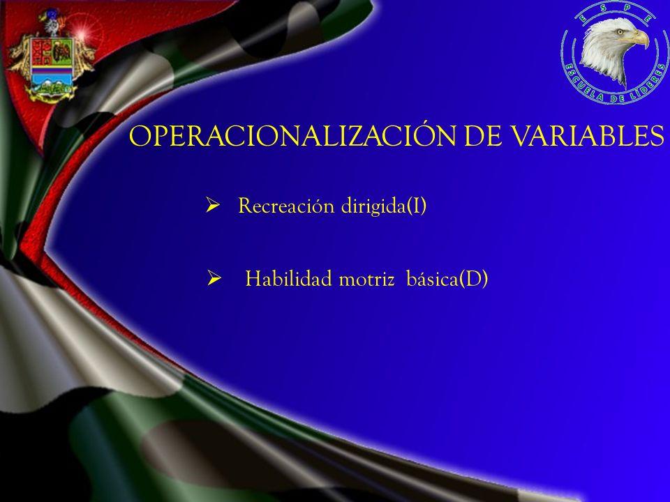 OPERACIONALIZACIÓN DE VARIABLES Recreación dirigida(I) Habilidad motriz básica(D)