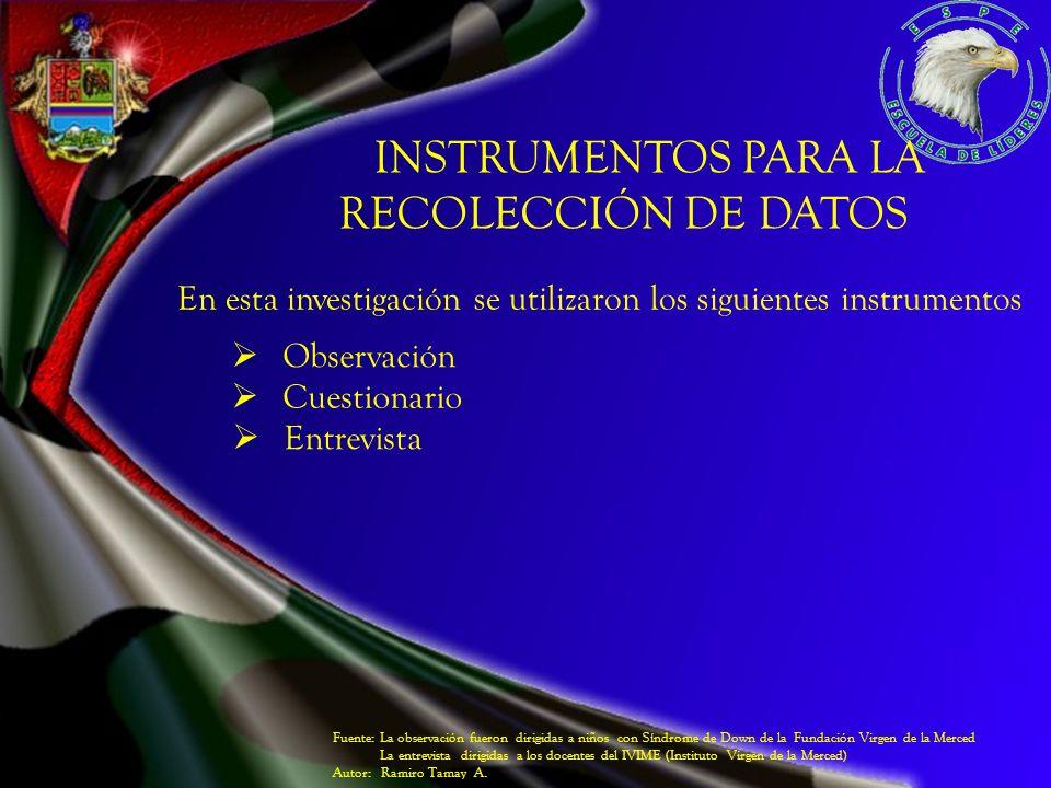 INSTRUMENTOS PARA LA RECOLECCIÓN DE DATOS En esta investigación se utilizaron los siguientes instrumentos Observación Cuestionario Entrevista Fuente: