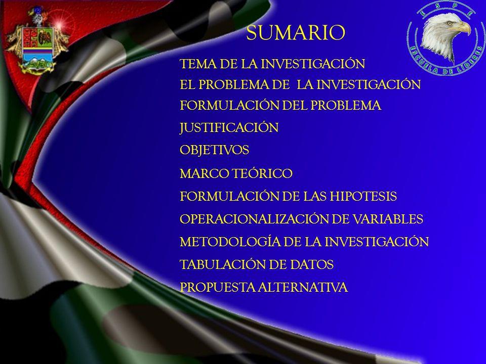 SUMARIO TEMA DE LA INVESTIGACIÓN EL PROBLEMA DE LA INVESTIGACIÓN JUSTIFICACIÓN OBJETIVOS MARCO TEÓRICO FORMULACIÓN DE LAS HIPOTESIS OPERACIONALIZACIÓN