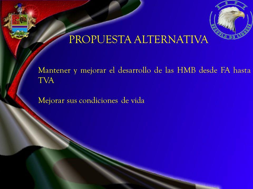 PROPUESTA ALTERNATIVA Mantener y mejorar el desarrollo de las HMB desde FA hasta TVA Mejorar sus condiciones de vida.